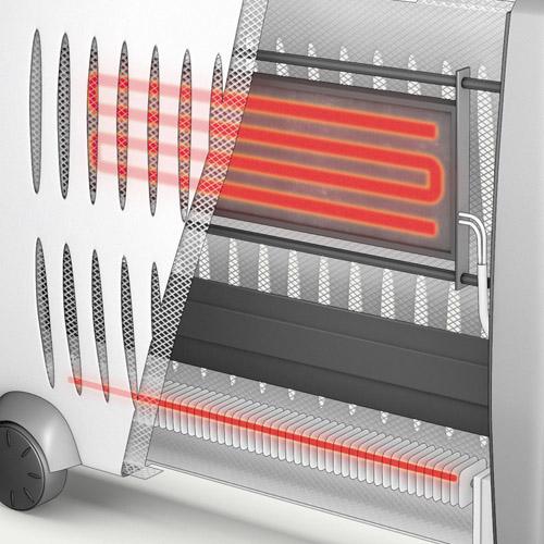 Ceramino Supra radiateur mobile à chaleur douce